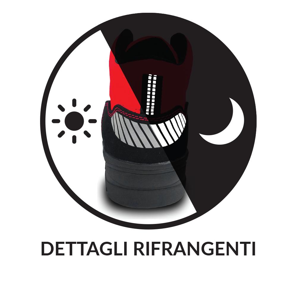 dettagli_rifrangenti